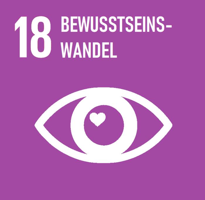 SDG18_Bewusstseinswandel_Madeleine_Genzsch
